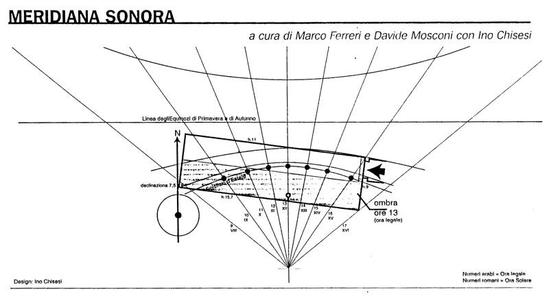 1993-94_meridiana_progetto